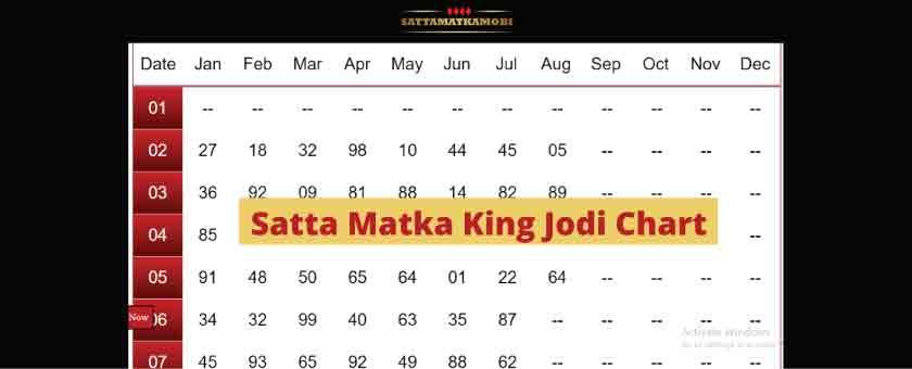 What is King Jodi Chart in Satta Matka?