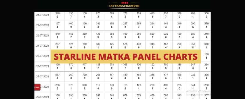 What is Starline Panel Chart in Satta Matka?