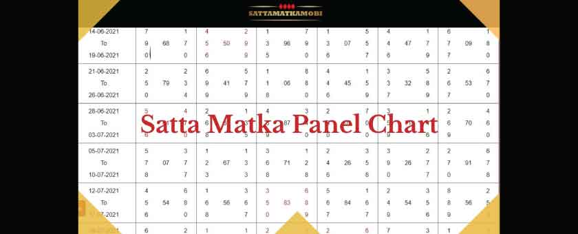 What is Panel Chart in Satta Matka?